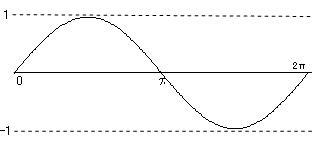 Fourier01