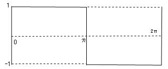 Fourier05